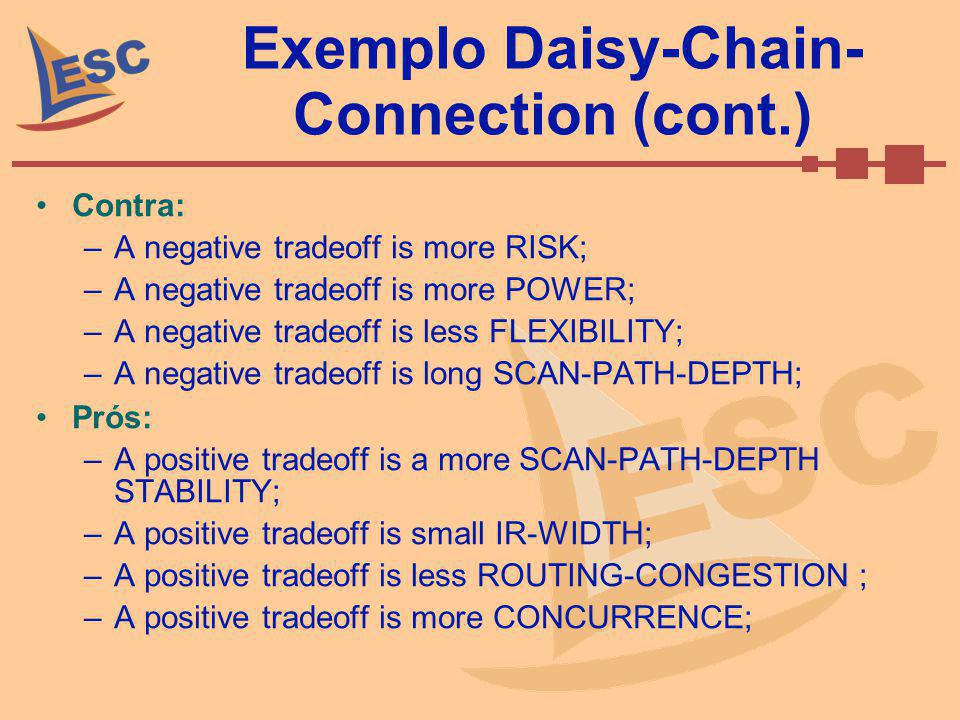 Exemplo Daisy-Chain-Connection (cont.)