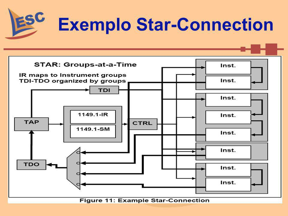Exemplo Star-Connection