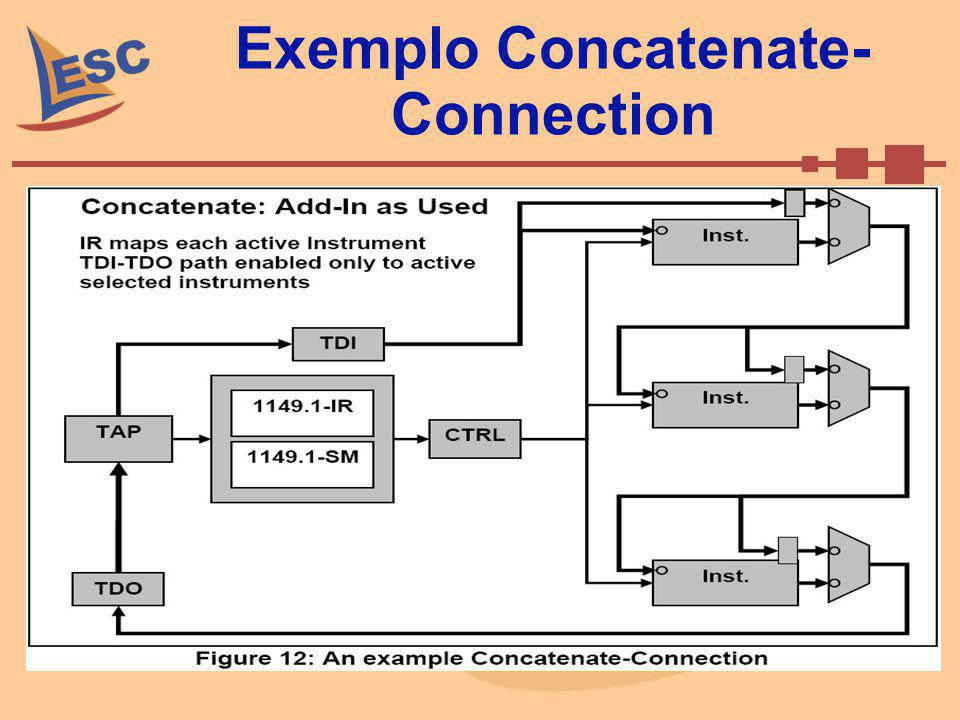 Exemplo Concatenate-Connection