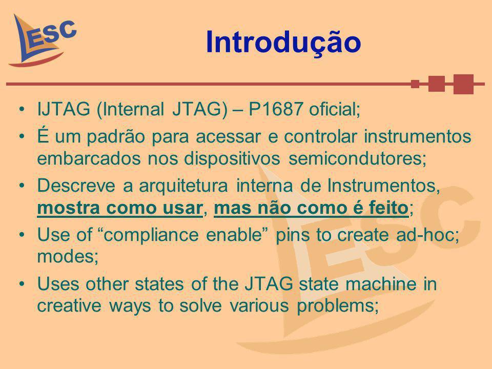 Introdução IJTAG (Internal JTAG) – P1687 oficial;