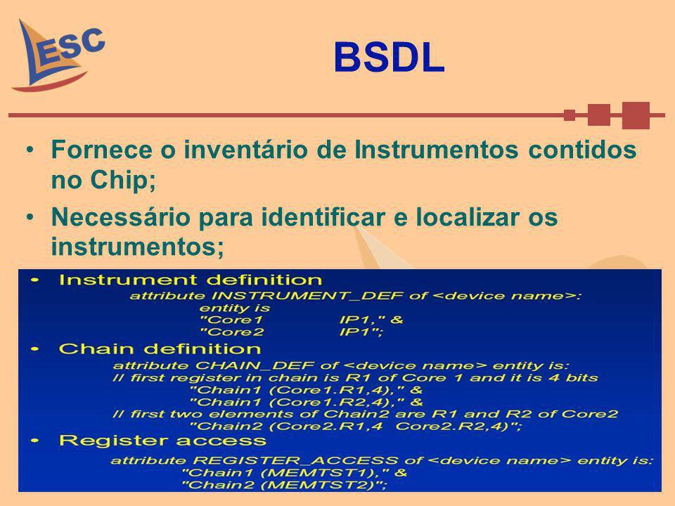 BSDL Fornece o inventário de Instrumentos contidos no Chip;