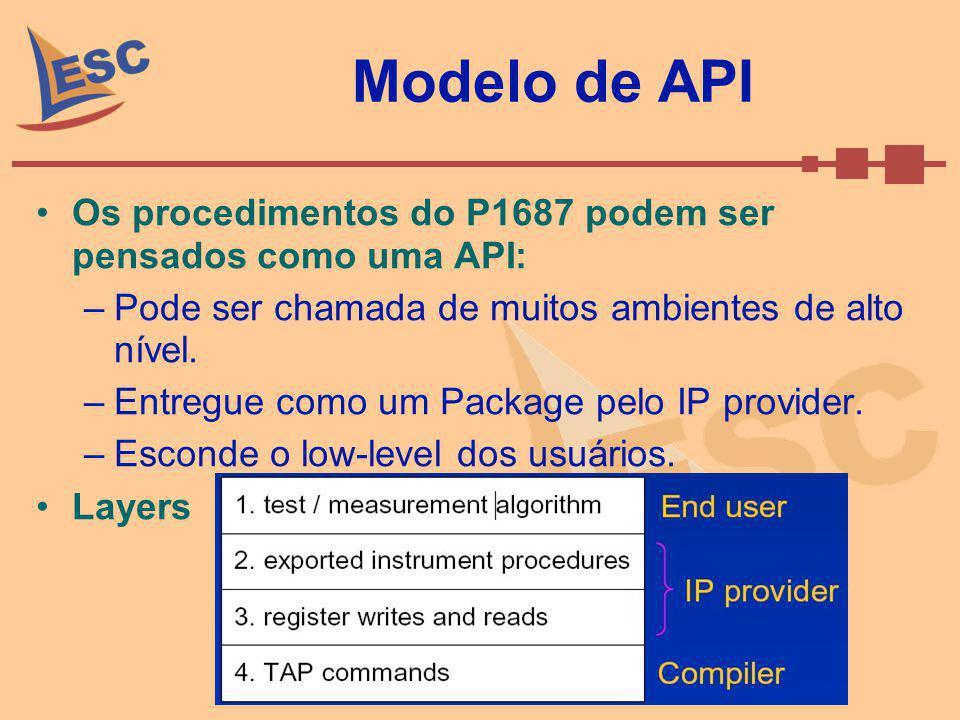 Modelo de API Os procedimentos do P1687 podem ser pensados como uma API: Pode ser chamada de muitos ambientes de alto nível.