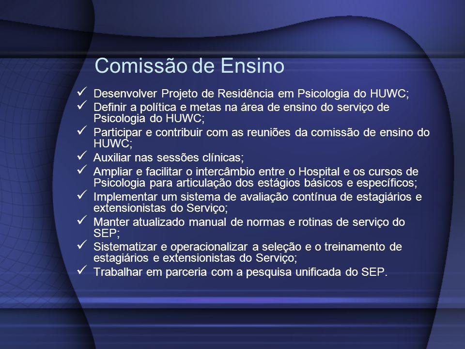 Comissão de Ensino Desenvolver Projeto de Residência em Psicologia do HUWC;