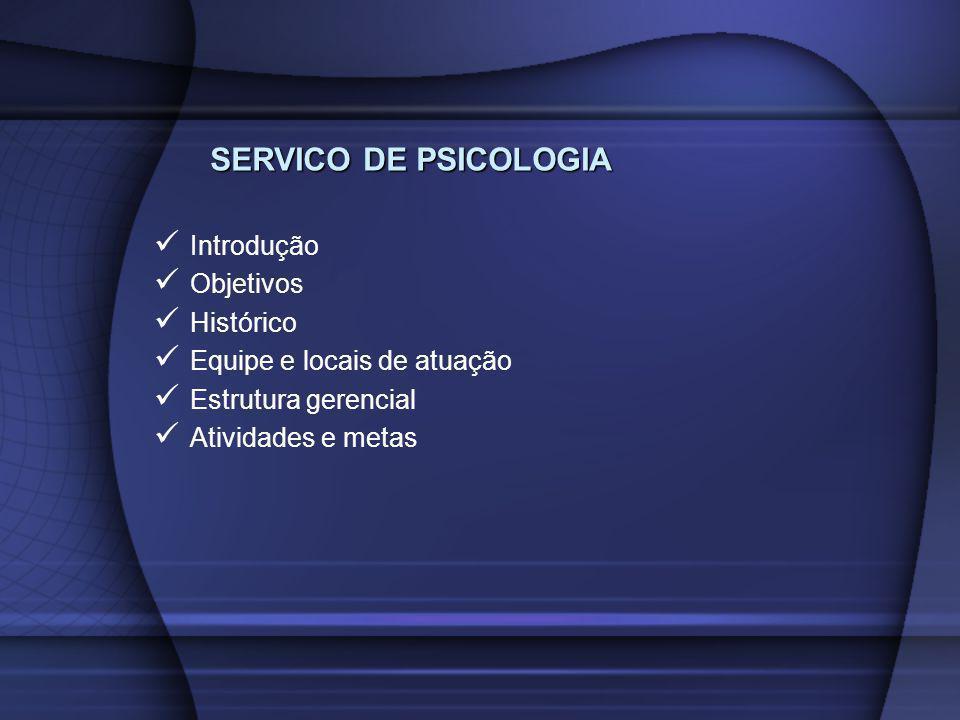 SERVICO DE PSICOLOGIA Introdução Objetivos Histórico