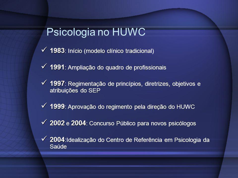 Psicologia no HUWC 1983: Início (modelo clínico tradicional)