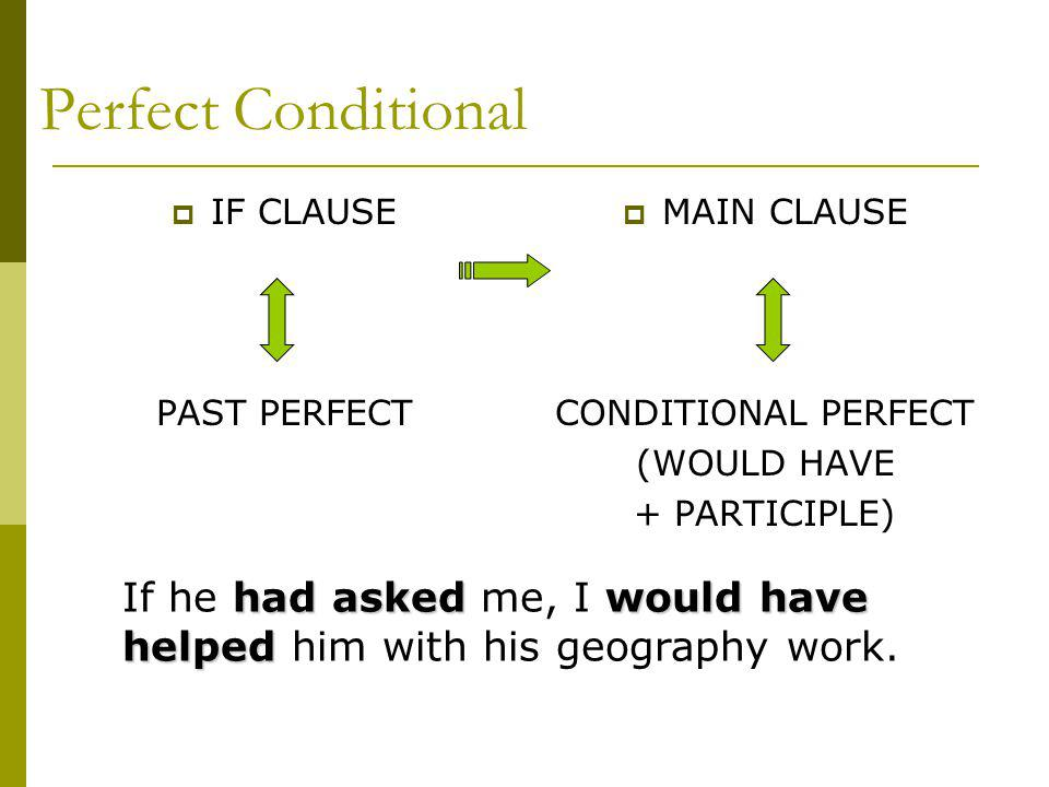 Perfect Conditional IF CLAUSE. PAST PERFECT. MAIN CLAUSE. CONDITIONAL PERFECT. (WOULD HAVE. + PARTICIPLE)