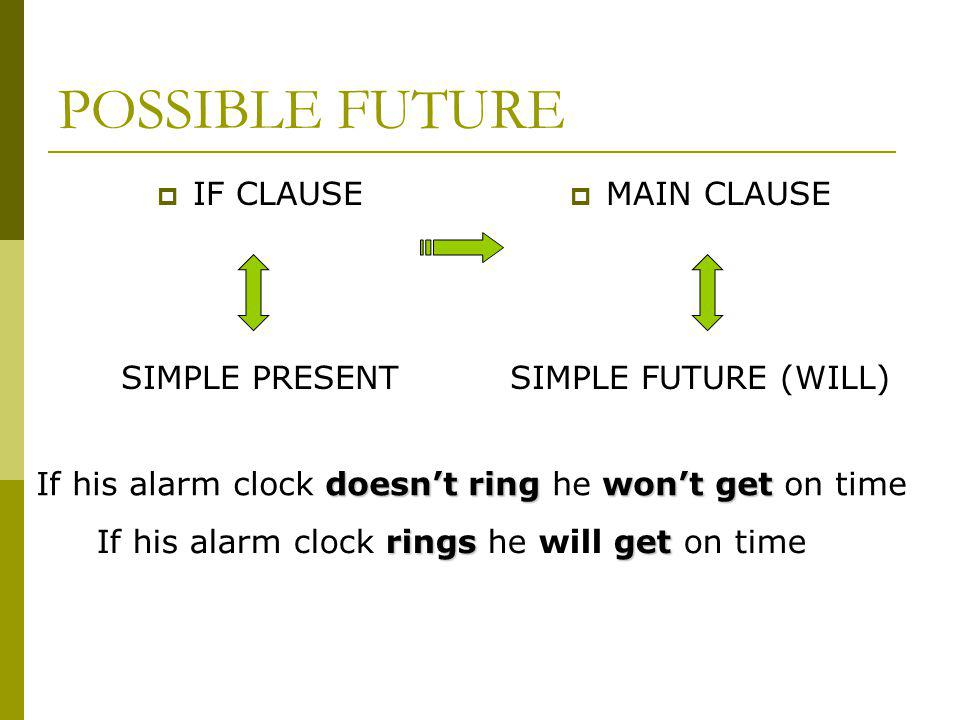 POSSIBLE FUTURE IF CLAUSE SIMPLE PRESENT MAIN CLAUSE