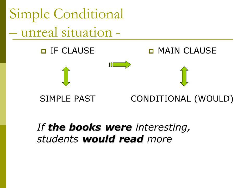 Simple Conditional – unreal situation -