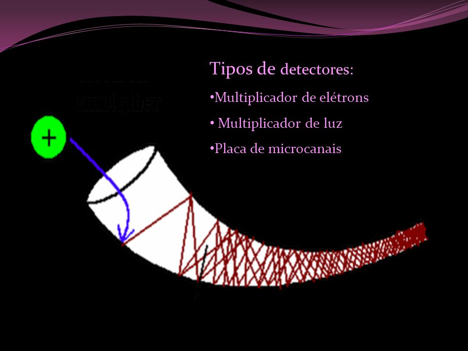 Tipos de detectores: Multiplicador de elétrons Multiplicador de luz