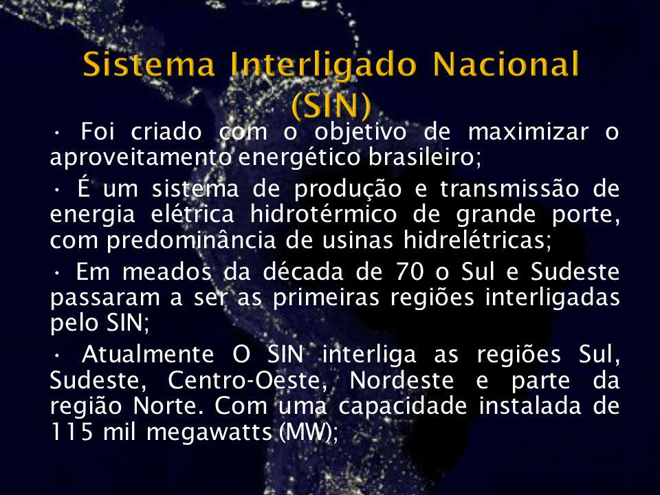 Sistema Interligado Nacional (SIN)