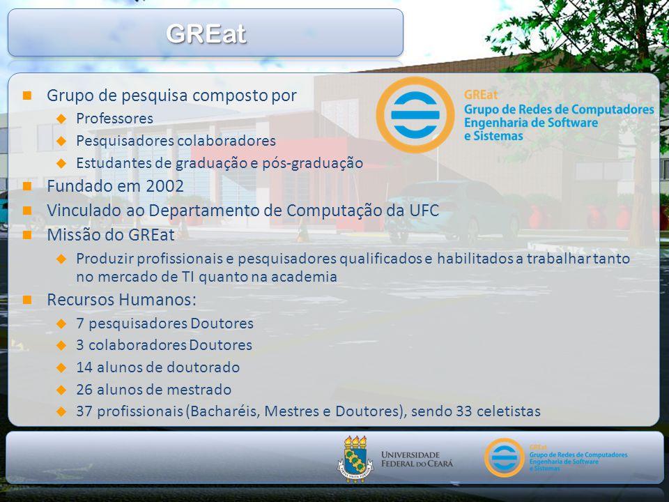 GREat Grupo de pesquisa composto por Fundado em 2002