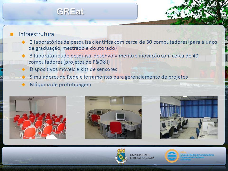 GREat Infraestrutura. 2 laboratórios de pesquisa científica com cerca de 30 computadores (para alunos de graduação, mestrado e doutorado)