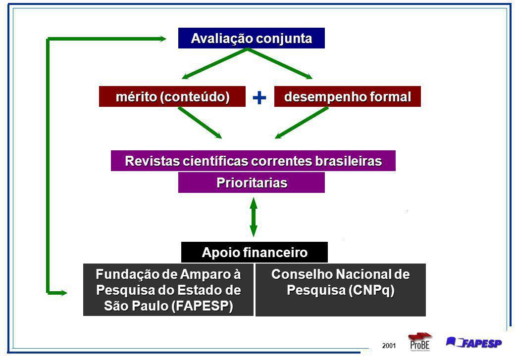 Revistas científicas correntes brasileiras