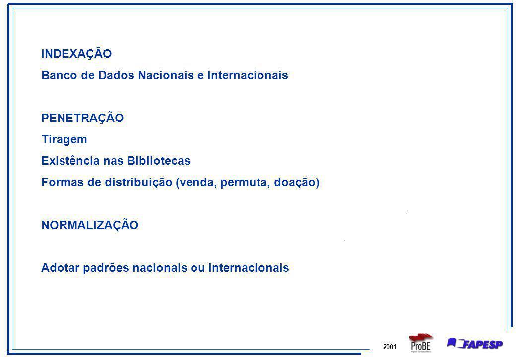 Banco de Dados Nacionais e Internacionais PENETRAÇÃO Tiragem
