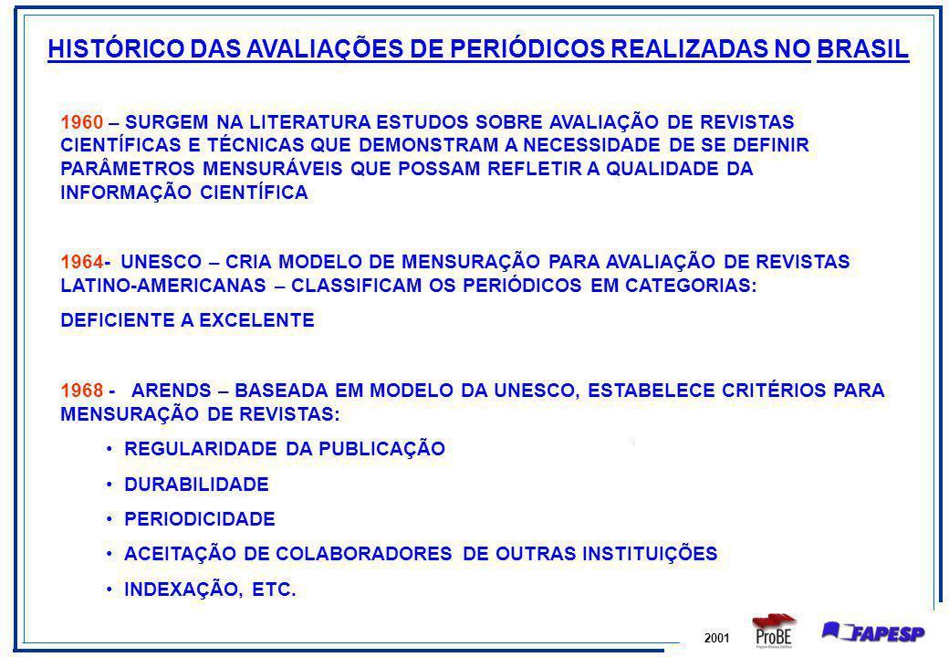 HISTÓRICO DAS AVALIAÇÕES DE PERIÓDICOS REALIZADAS NO BRASIL