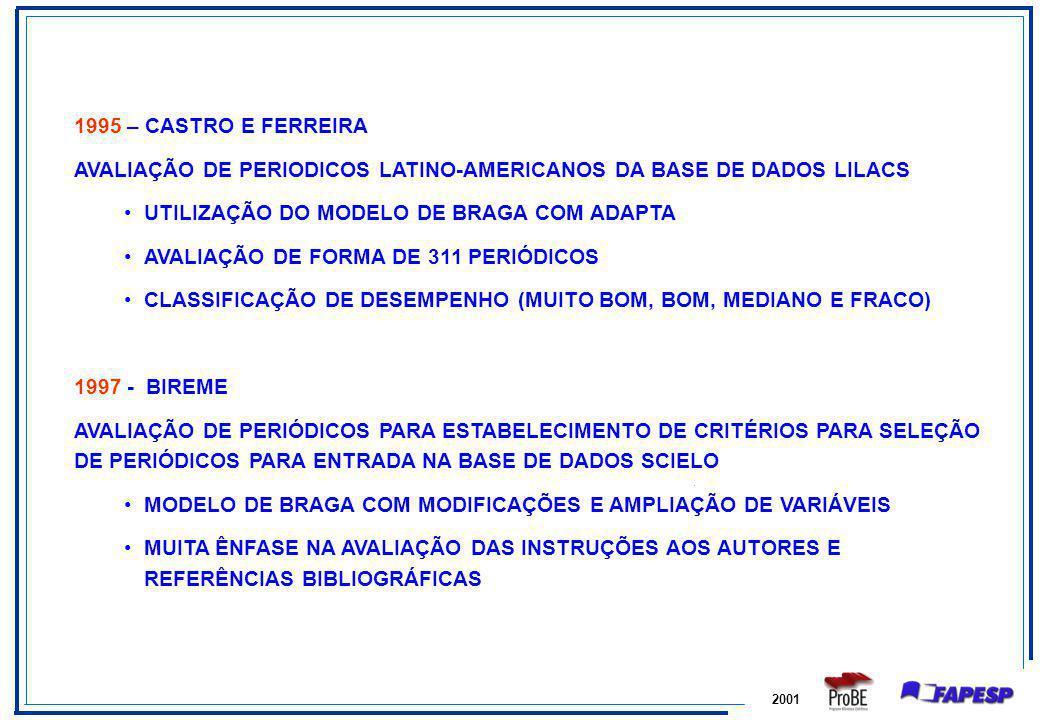 AVALIAÇÃO DE PERIODICOS LATINO-AMERICANOS DA BASE DE DADOS LILACS