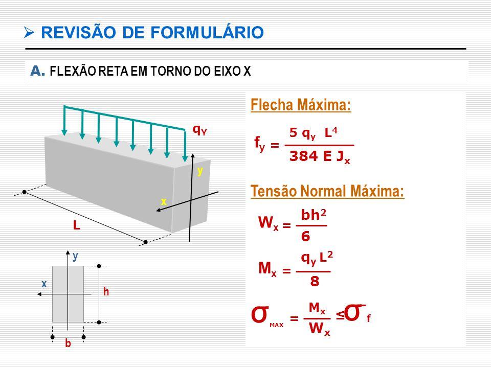 σ  REVISÃO DE FORMULÁRIO Flecha Máxima: Tensão Normal Máxima: fy Wx
