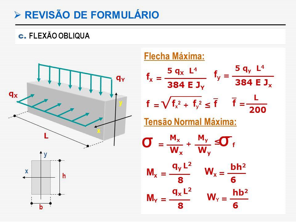 σ σ √  REVISÃO DE FORMULÁRIO Flecha Máxima: Tensão Normal Máxima: fy