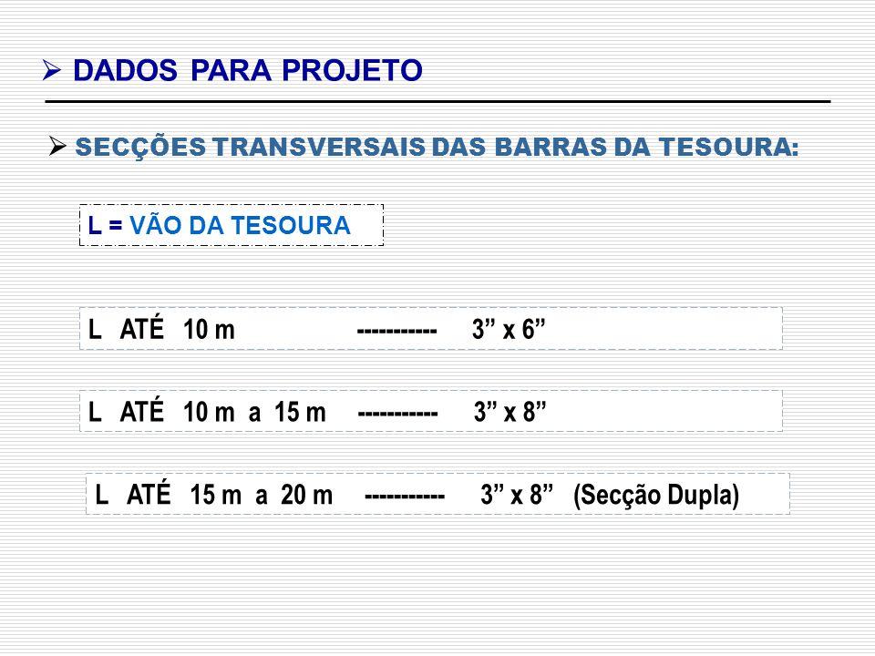  DADOS PARA PROJETO  SECÇÕES TRANSVERSAIS DAS BARRAS DA TESOURA: