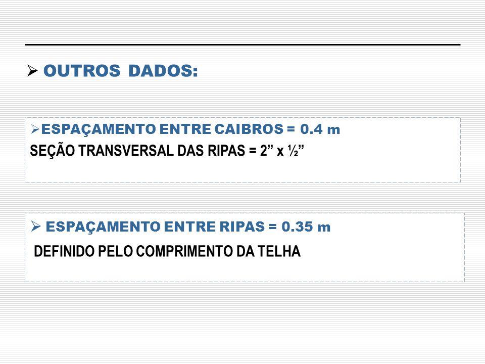  OUTROS DADOS: ESPAÇAMENTO ENTRE CAIBROS = 0.4 m SEÇÃO TRANSVERSAL DAS RIPAS = 2 x ½