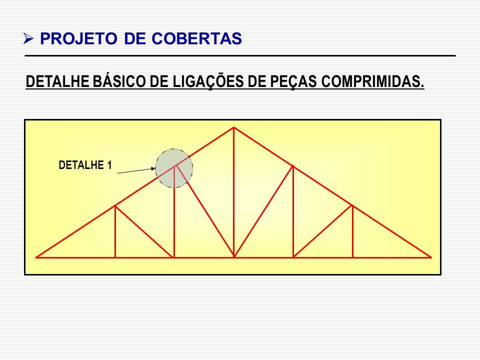 DETALHE BÁSICO DE LIGAÇÕES DE PEÇAS COMPRIMIDAS.