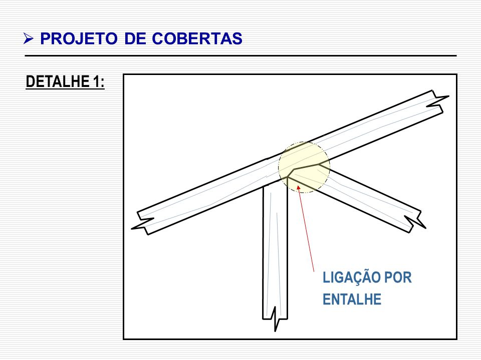  PROJETO DE COBERTAS DETALHE 1: LIGAÇÃO POR ENTALHE