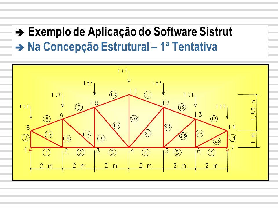  Exemplo de Aplicação do Software Sistrut