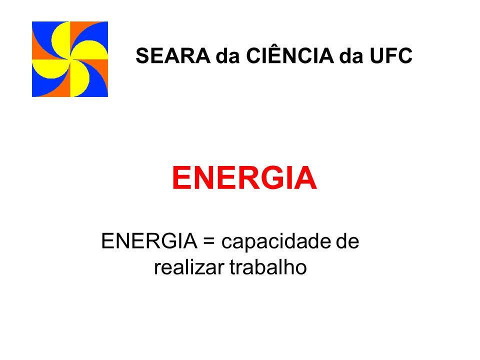 ENERGIA = capacidade de realizar trabalho
