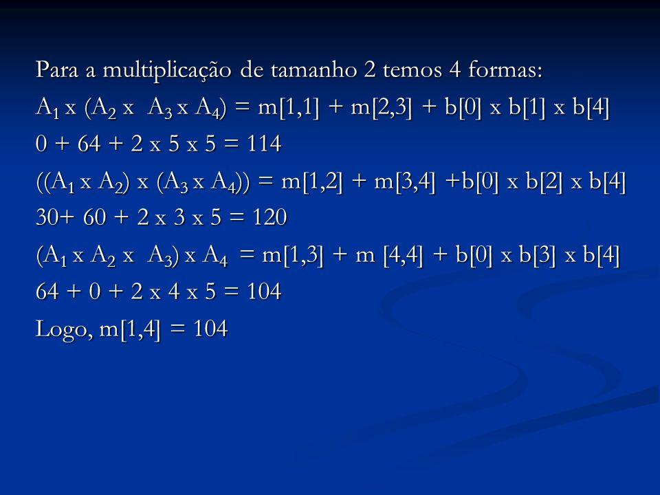 Para a multiplicação de tamanho 2 temos 4 formas: