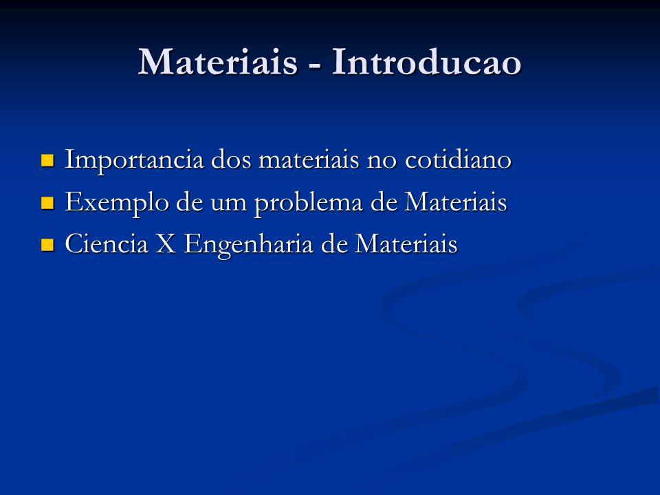 Materiais - Introducao