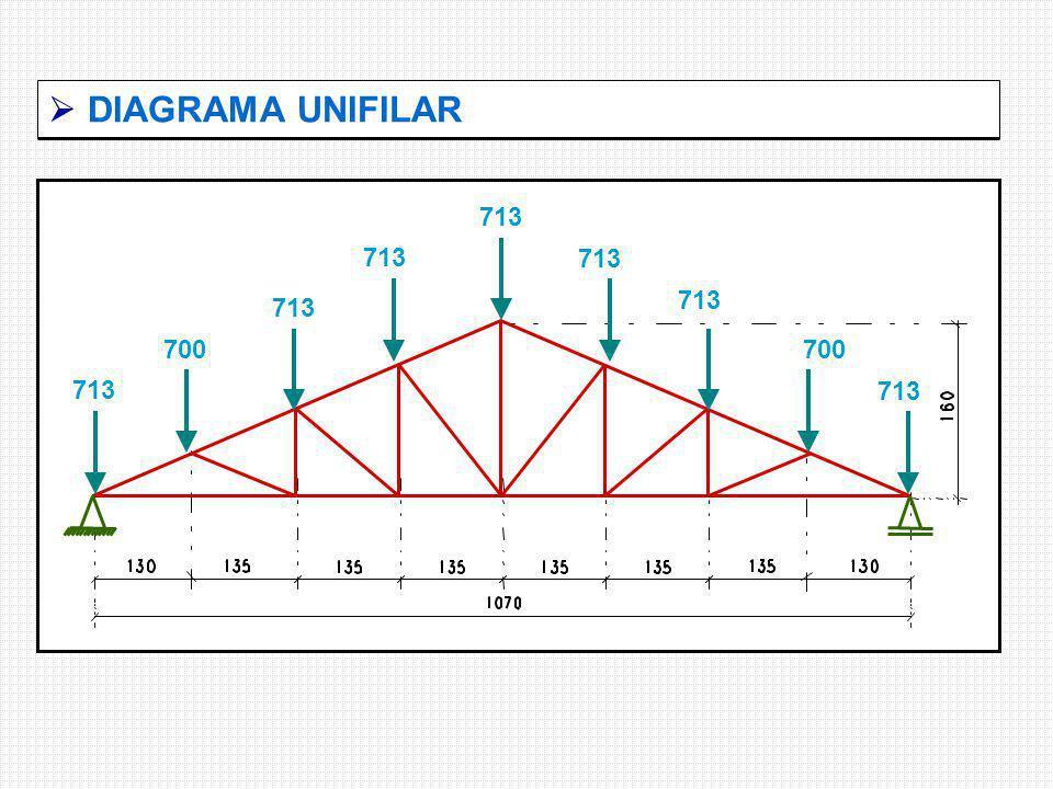  DIAGRAMA UNIFILAR 713 700