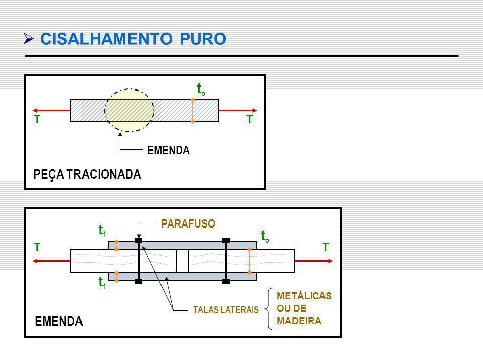  CISALHAMENTO PURO to t1 to t1 PEÇA TRACIONADA EMENDA EMENDA PARAFUSO