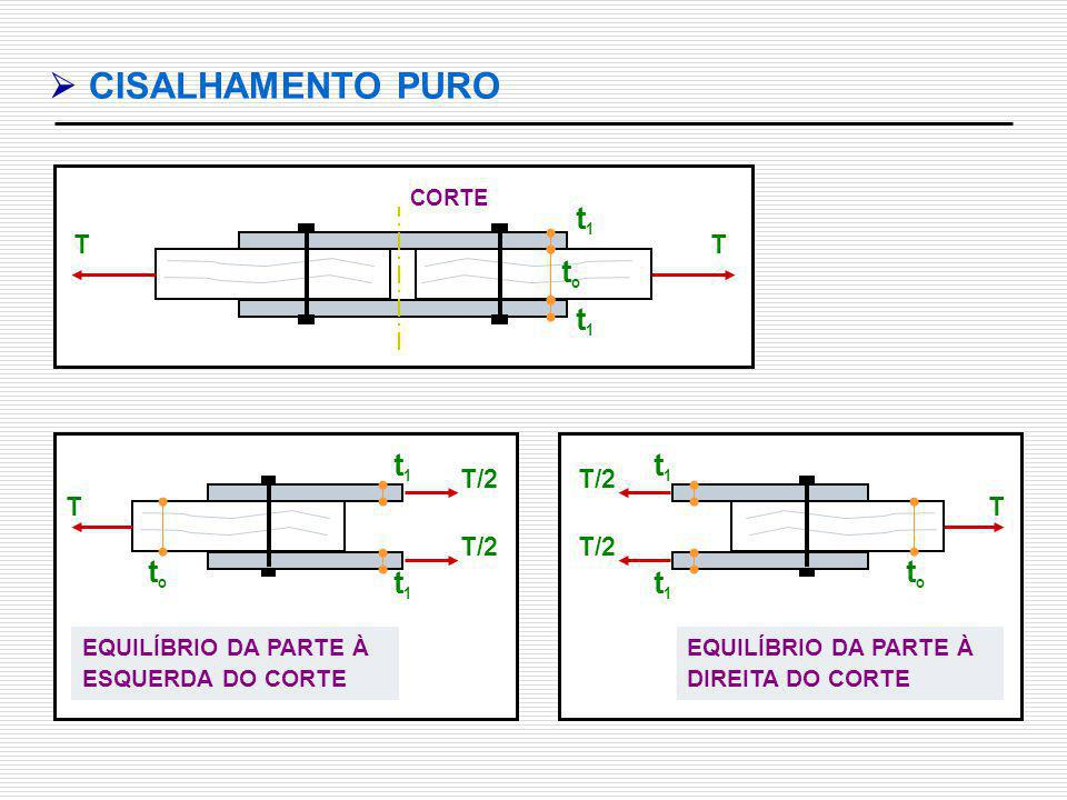 CISALHAMENTO PURO to t1 t1 to t1 to T T T/2 T T/2