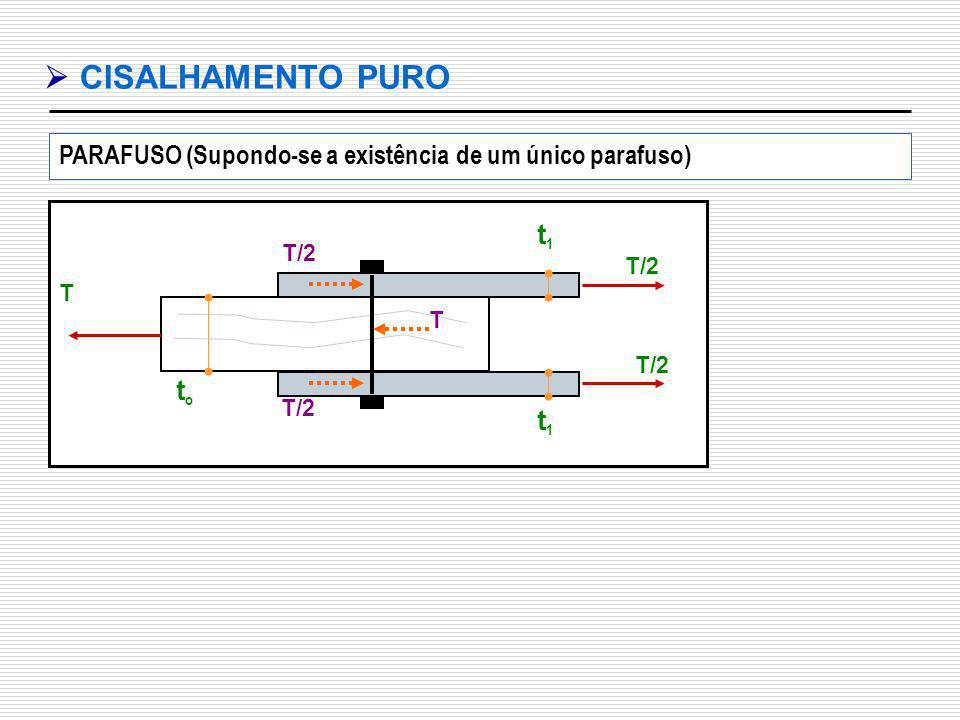  CISALHAMENTO PURO t1 to t1
