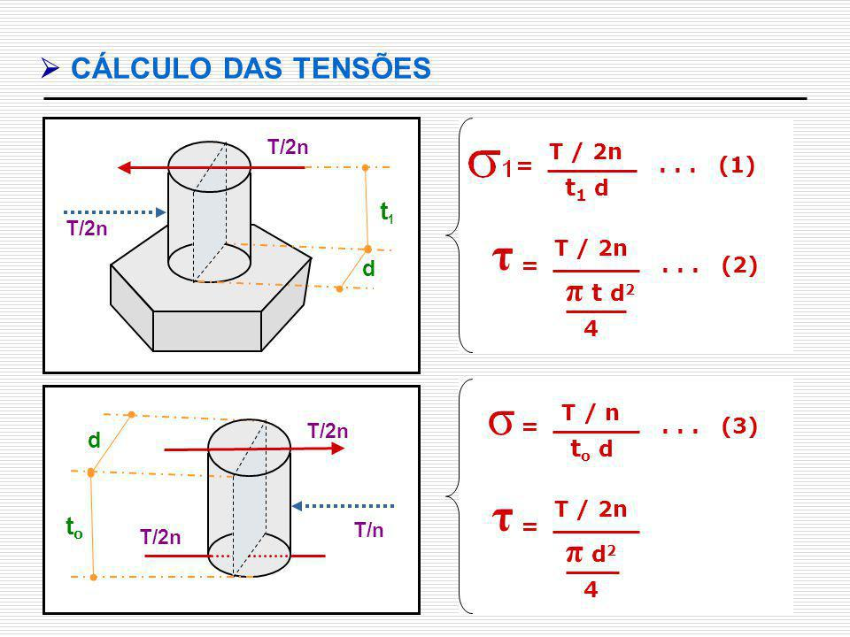 σ τ τ π t d2 π d2  CÁLCULO DAS TENSÕES t1 to to t1 d to d d d d