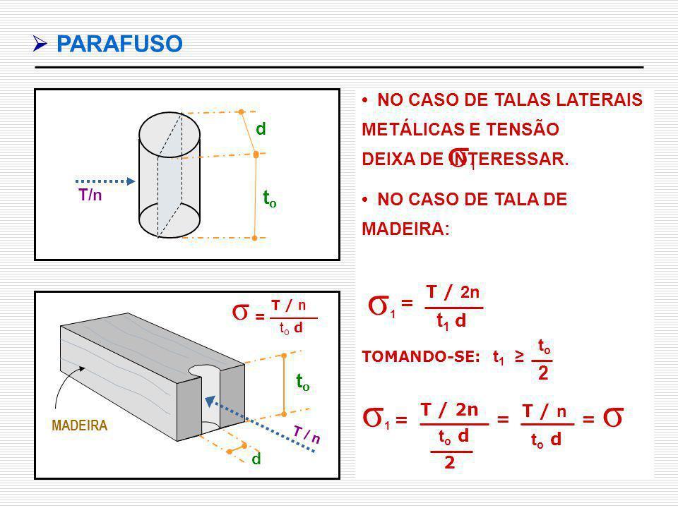  PARAFUSO to. d. T/n. • NO CASO DE TALAS LATERAIS METÁLICAS E TENSÃO DEIXA DE INTERESSAR. • NO CASO DE TALA DE MADEIRA: