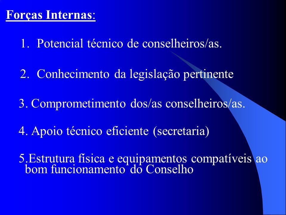 Forças Internas: Potencial técnico de conselheiros/as. Conhecimento da legislação pertinente. 3. Comprometimento dos/as conselheiros/as.