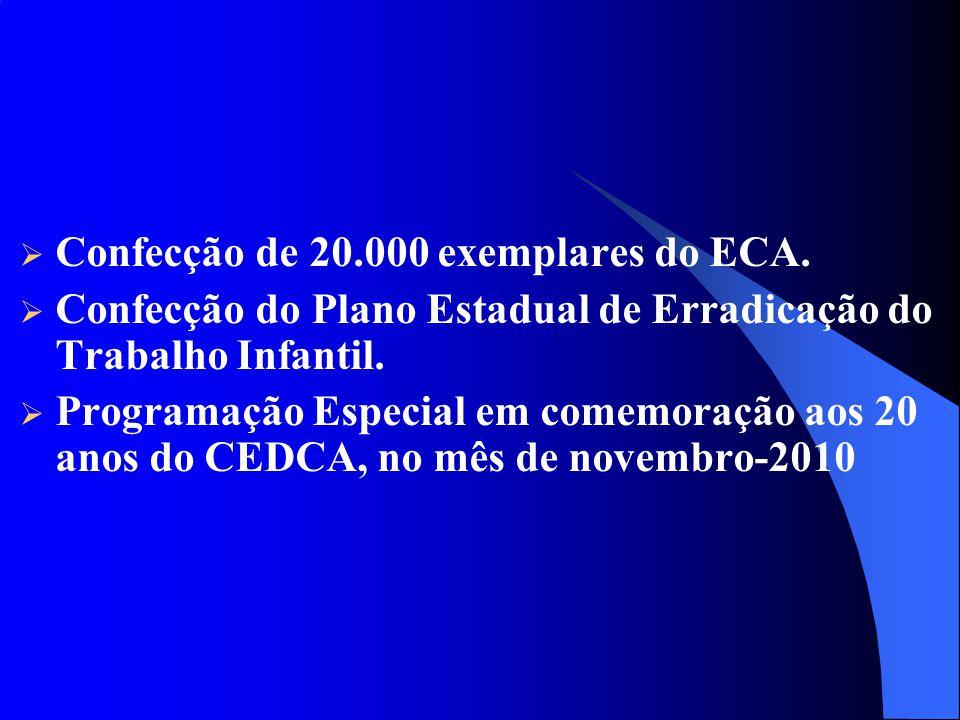 Confecção de 20.000 exemplares do ECA.