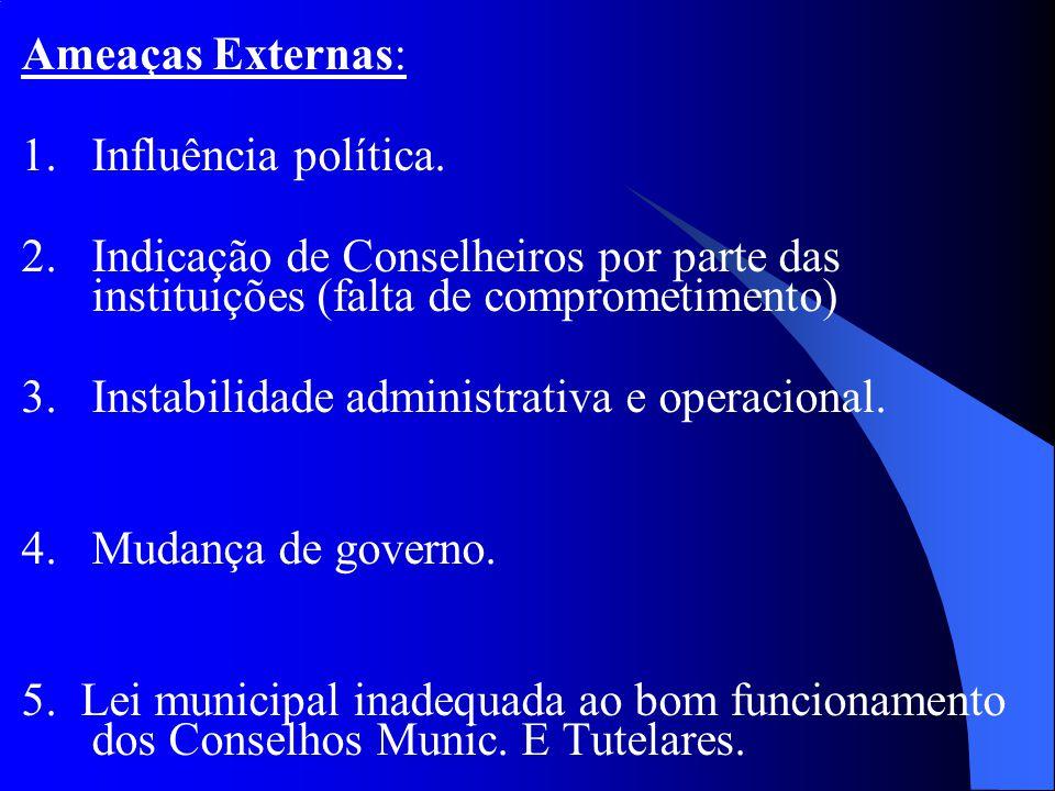 Ameaças Externas: 1. Influência política. 2. Indicação de Conselheiros por parte das instituições (falta de comprometimento)