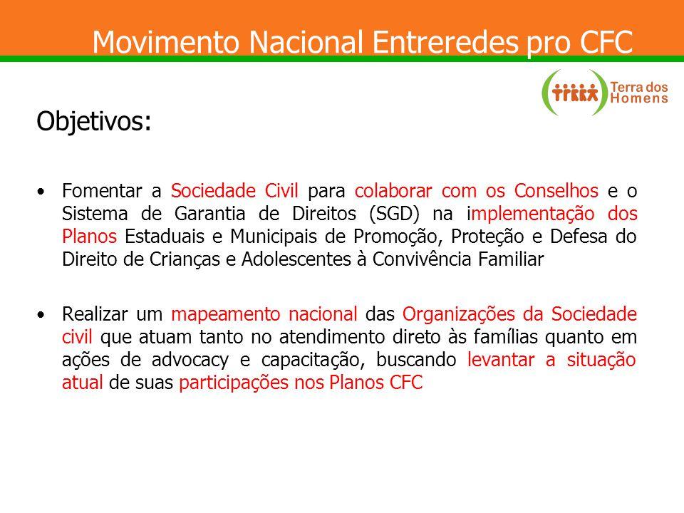 Movimento Nacional Entreredes pro CFC