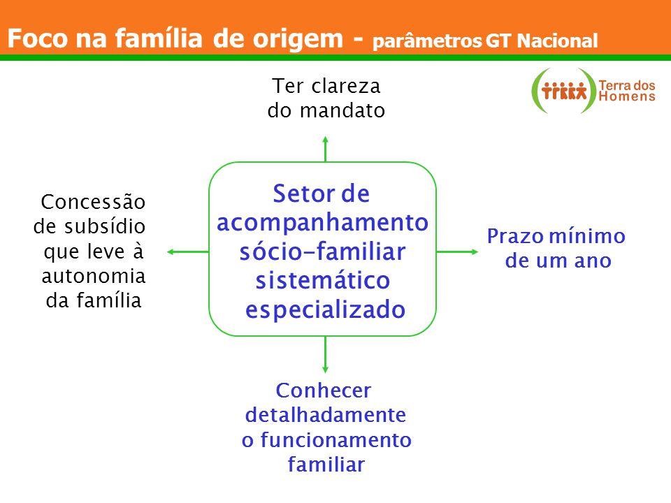Foco na família de origem - parâmetros GT Nacional