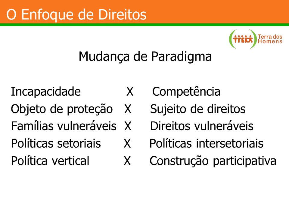 O Enfoque de Direitos Mudança de Paradigma Incapacidade X Competência