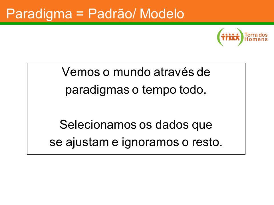 Paradigma = Padrão/ Modelo