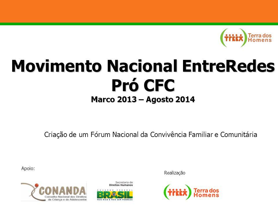 Movimento Nacional EntreRedes Pró CFC