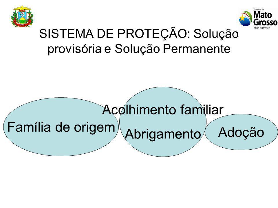 SISTEMA DE PROTEÇÃO: Solução provisória e Solução Permanente