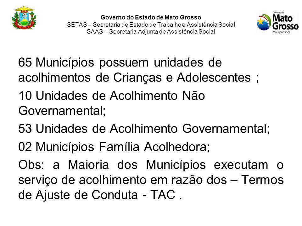 Governo do Estado de Mato Grosso SETAS – Secretaria de Estado de Trabalho e Assistência Social SAAS – Secretaria Adjunta de Assistência Social