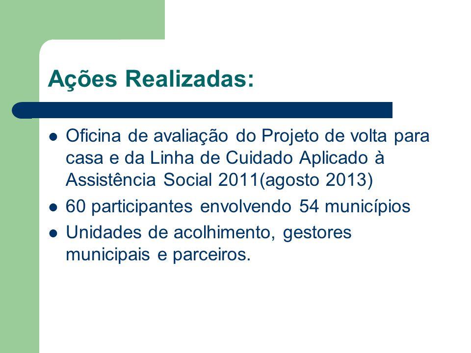 Ações Realizadas: Oficina de avaliação do Projeto de volta para casa e da Linha de Cuidado Aplicado à Assistência Social 2011(agosto 2013)