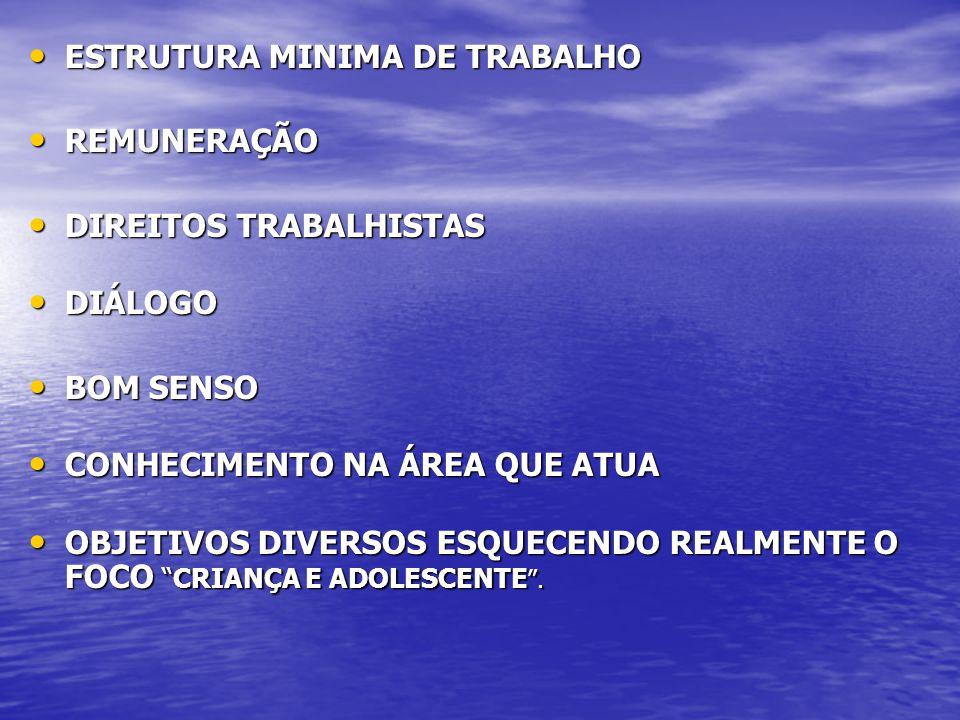 ESTRUTURA MINIMA DE TRABALHO