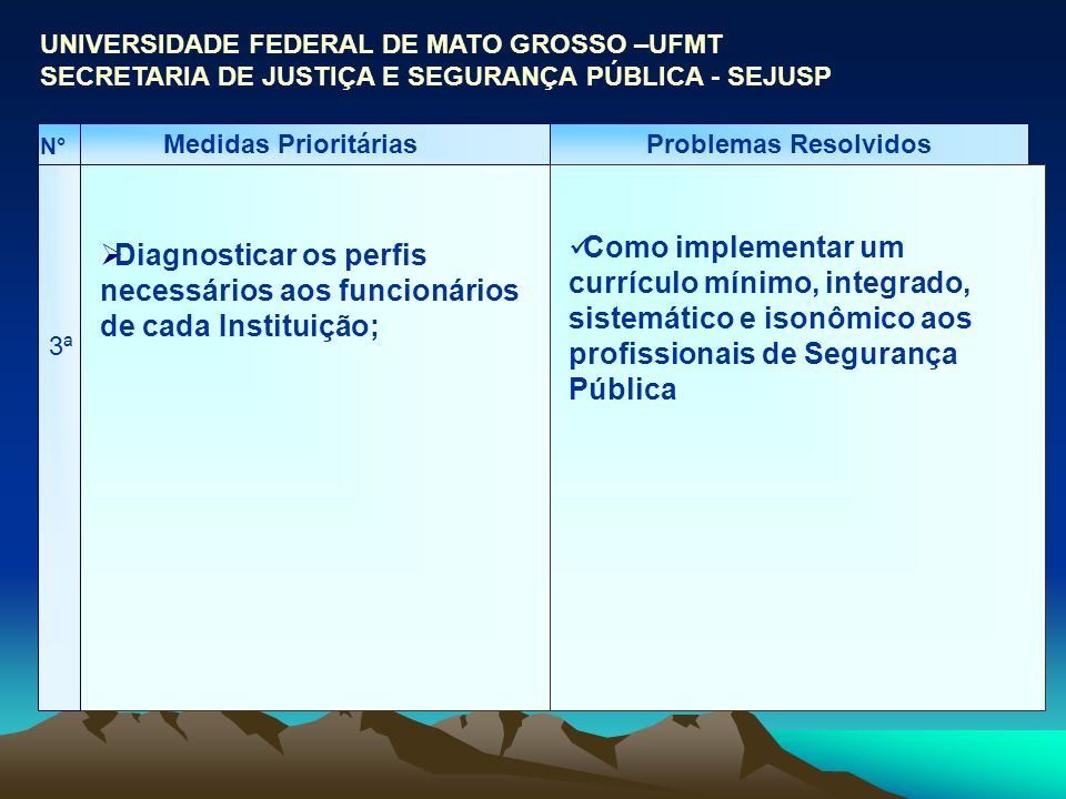 UNIVERSIDADE FEDERAL DE MATO GROSSO –UFMT