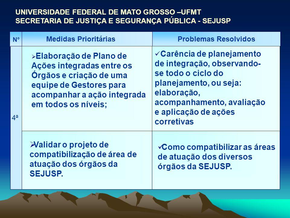 Como compatibilizar as áreas de atuação dos diversos órgãos da SEJUSP.